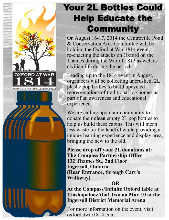 2014 05 06 2L Bottle Poster